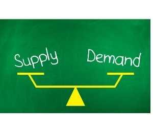 ratio oferta demanda